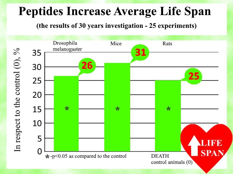 peptide-img-2.jpg