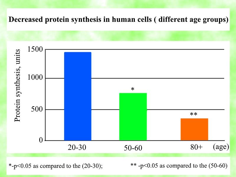 peptides-grath-jpeg-.jpg