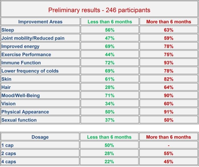 preliminary-results.jpg
